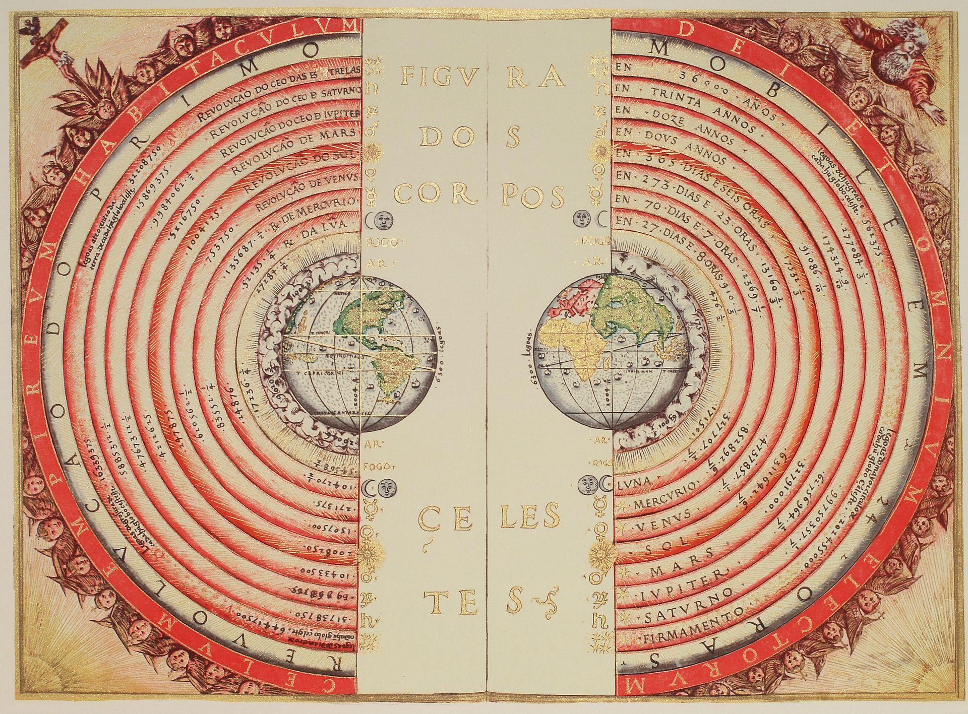 ¿Cómo sabemos que la Tierra gira alrededor del Sol?