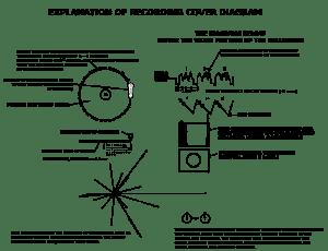 Explanation of Recording Cover Diagram