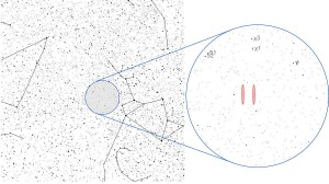 Las dos bandas rojas de este dibujo indican de dónde pudo proceder la señal. En realidad no están a escala, deberían ser más estrechas.