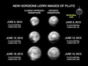 Imágenes de Plutón tomadas por el telescopio LORRI de la sonda New Horizons Crédito: Credits: NASA/Johns Hopkins University Applied Physics Laboratory/Southwest Research Institute
