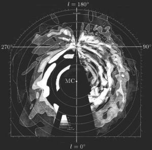Radiomapa de la galaxia (hecho en 1958) medido con la ayuda de la línea de hidrógeno. Crédito: Oort, Westerhout, Kerr