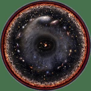 Ilustración a escala logarítmica del universo observable con el Sistema Solar en el centro, los planetas interiores, el cinturón de asteroides, los planetas exteriores, el cinturón de Kuiper, la nube de Oort, Alfa Centauri, el brazo de Perseus, la Via Láctea, Andrómeda y las galaxias cercanas, la telaraña cósmica de cúmulos galácticos, la radiación de fondo de microondas y el plasma invisible del Big Bang en el borde. Crédito: Pablo Carlos Budassi