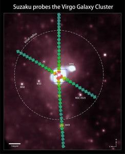 """Esta imagen muestra los cuatro """"brazos"""" que se han estudiado para determinar la composición química del Cúmulo. En el recuadro azul está la región que aparece en la primera imagen (en espectro visible) de este artículo. Crédito: A. Simionescu (JAXA) y Hans Boehringer (MPE)"""