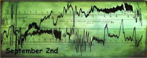 Lectura de un magnetograma, en Londres, durante el evento Carrington. Crédito: British Geological Survey