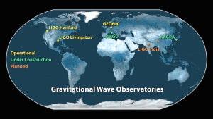 Ubicación de los observatorios LIGO construidos, en proceso de construcción y planeados. Crédito: LIGO