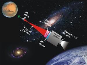 Explicación (en inglés) de cómo funciona el sistema de propulsión de fotones. Crédito: Photon999/Wikipedia