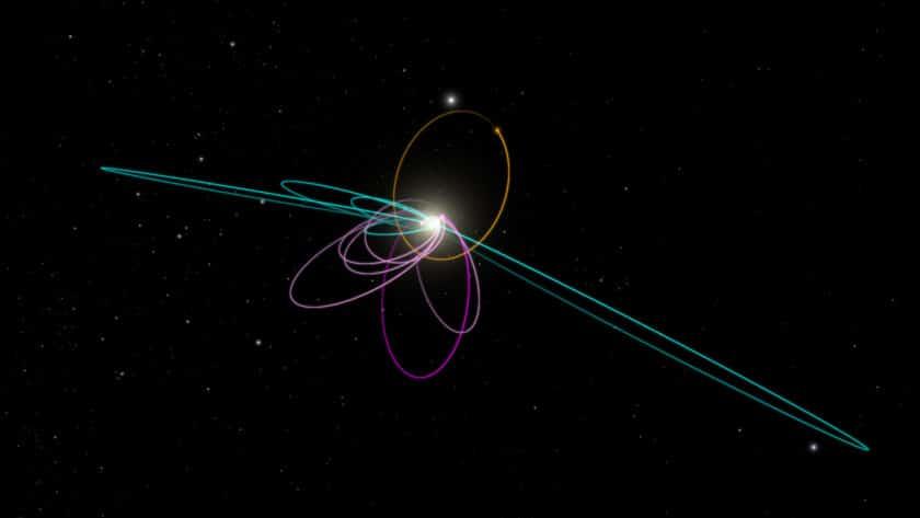 El Planeta Nueve: Crecen las dudas sobre su existencia