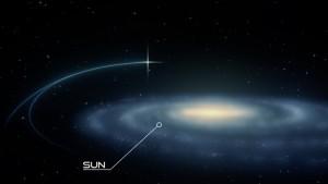 Impresión artística de la posición de PB3877 con respecto al Sol y la Vía Láctea. Crédito: Thorsten Brand