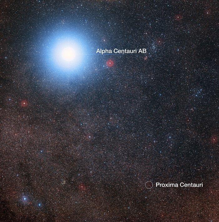 En esta imagen aparecen tanto Alfa Centauri A y B como Próxima Centauri. El halo azul alrededor de Alfa Centauri AB es un artefacto del proceso fotográfico. En realidad, su color es amarillo pálido, como el Sol. Crédito: Digitized Sky Survey 2 Reconocimiento: Davide De Martin/Mahdi Zamani