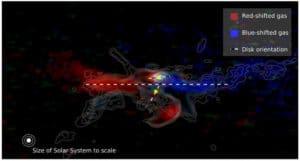 El sistema IRS 43 observado por el satélite ALMA. Crédito: Christian Brinch/NBI/KU