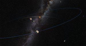 ¿Podrían observar la Tierra unos hipotéticos extraterrestres?