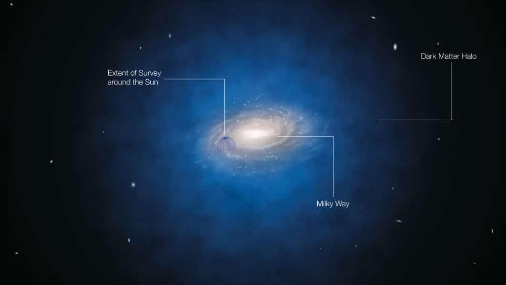 Los agujeros negros primordiales y el multiverso