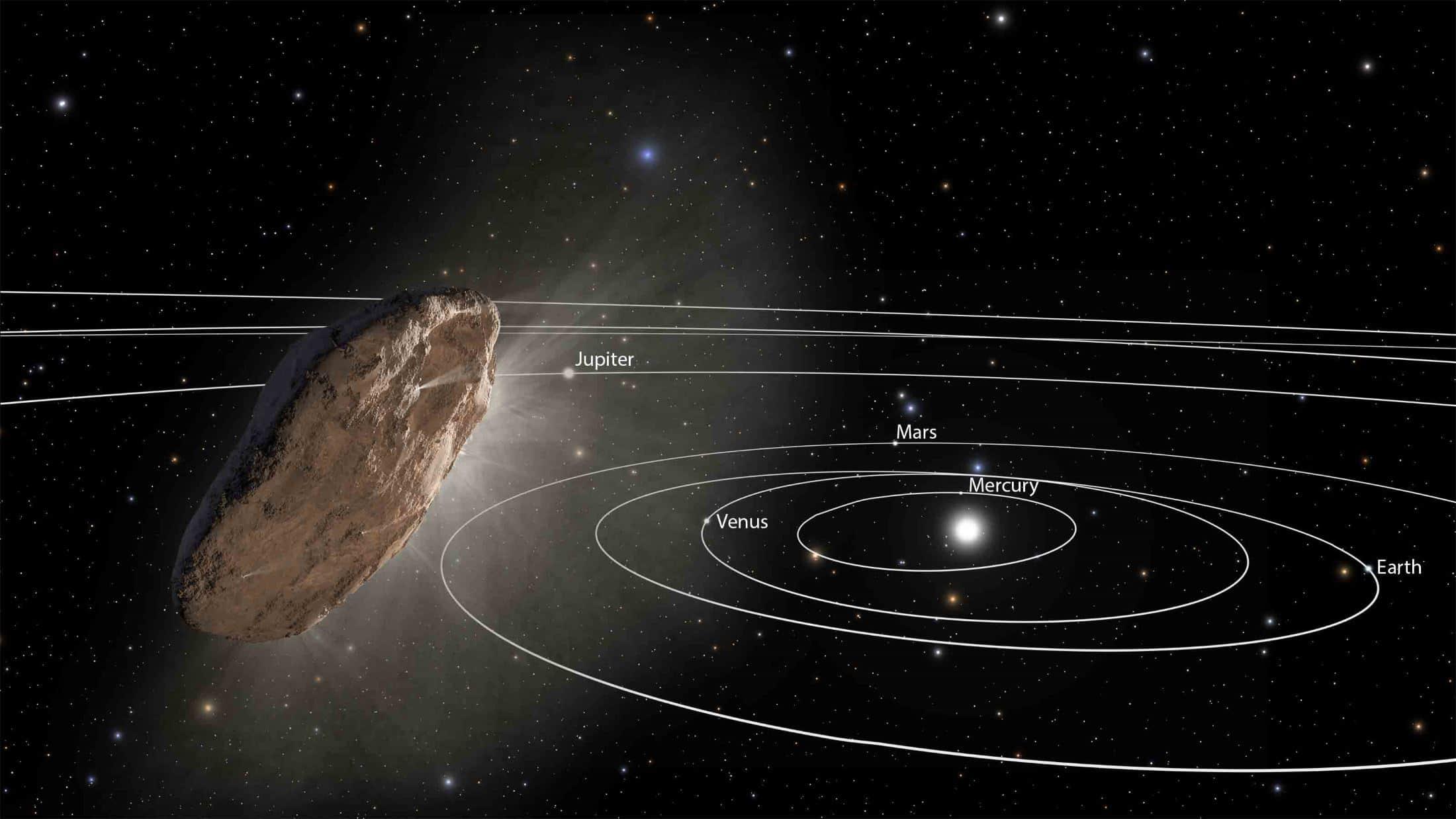 El observatorio Vera Rubin y los objetos interestelares