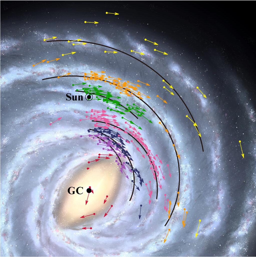 El Sistema Solar más cerca del centro de la Vía Láctea
