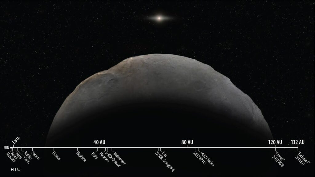 El planetoide Farfarout es el objeto más lejano observado